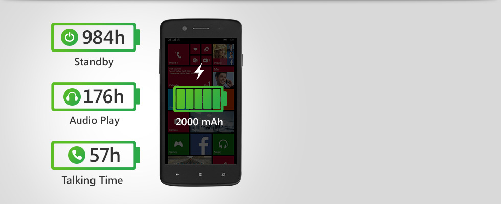 http://www.prestigio.com/share/common/Battery_PSP8500DUO.jpg